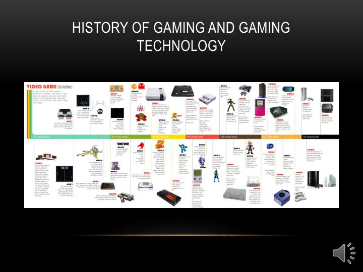 History of Gaming and Gaming technology