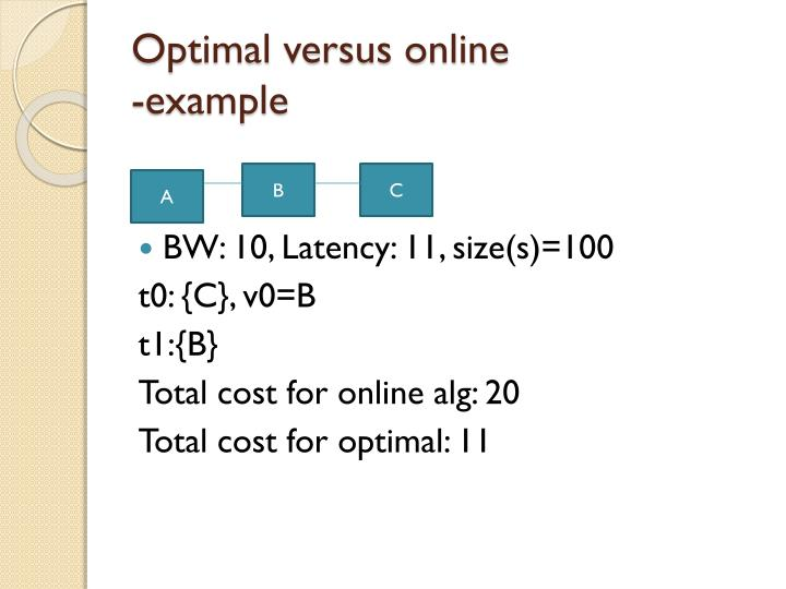 Optimal versus online