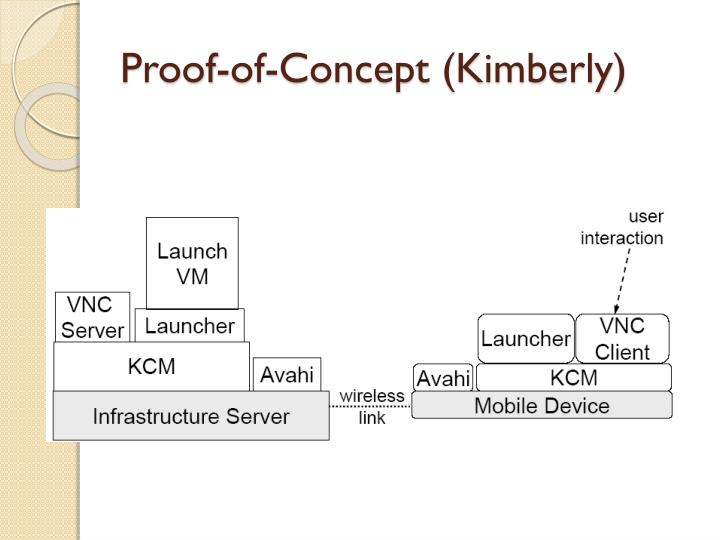 Proof-of-Concept (Kimberly)
