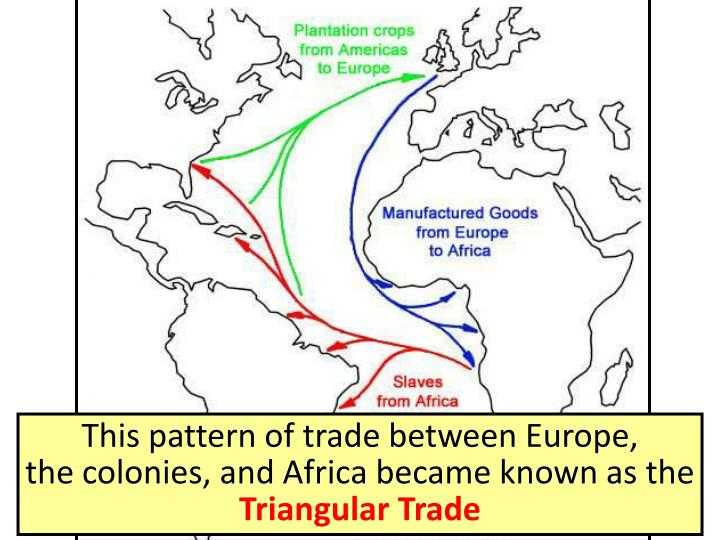 Triangular trade essay