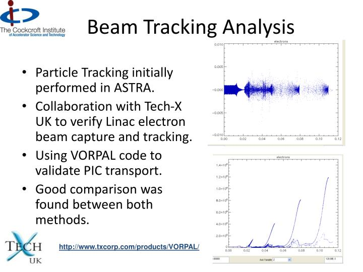 Beam Tracking Analysis
