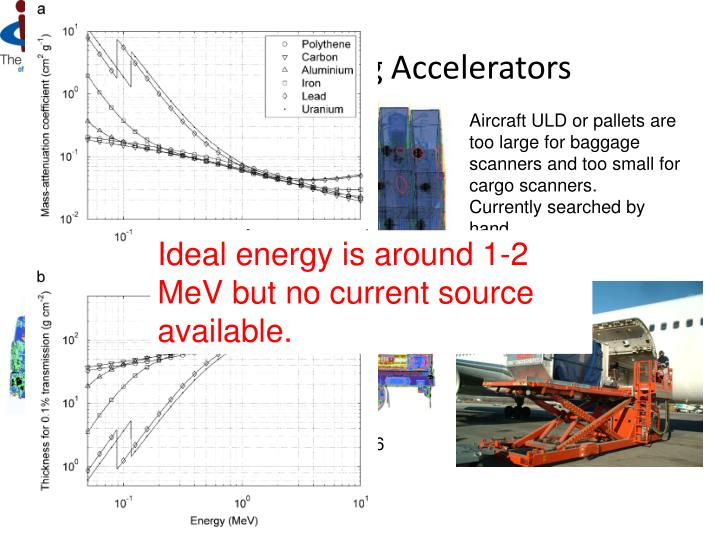 Cargo screening accelerators