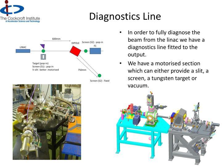 Diagnostics Line