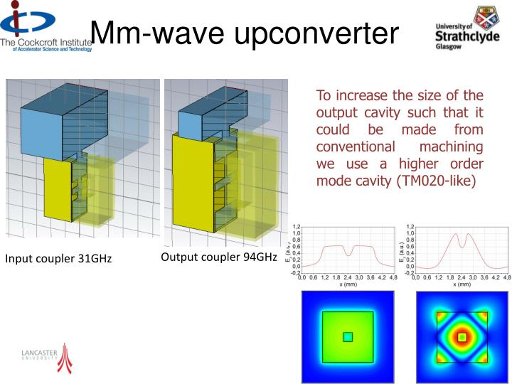 Mm-wave upconverter