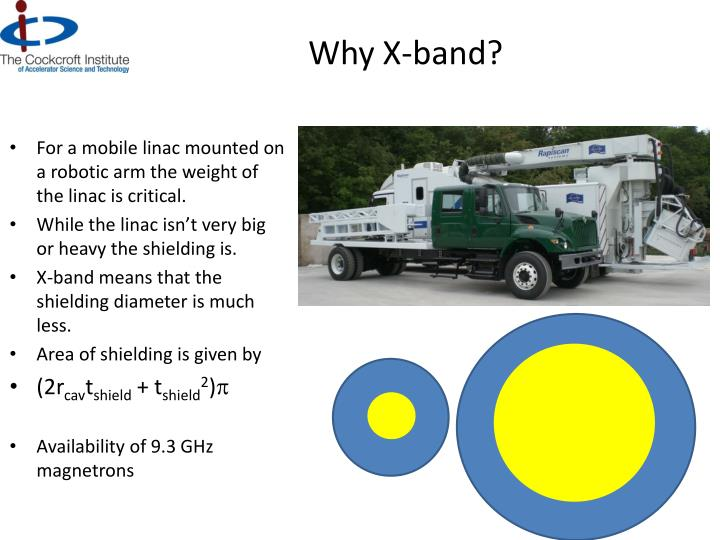 Why X-band?
