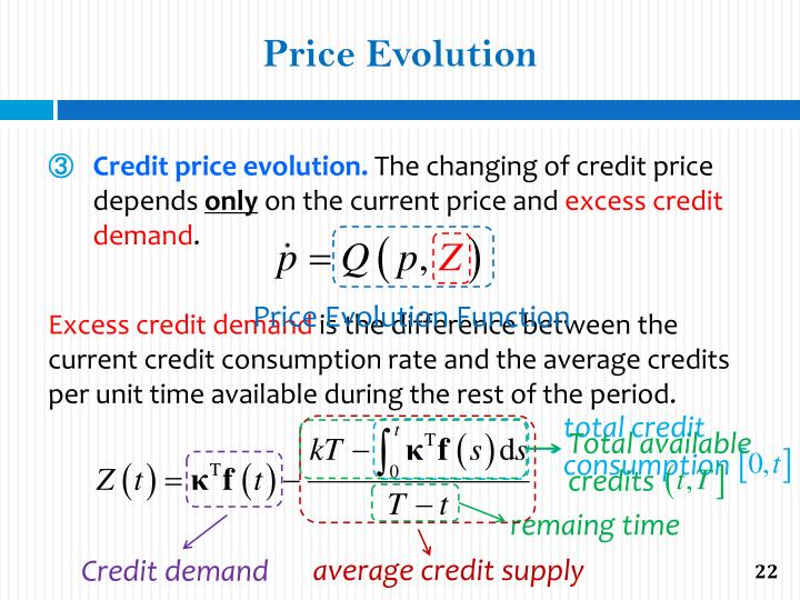 Price Evolution