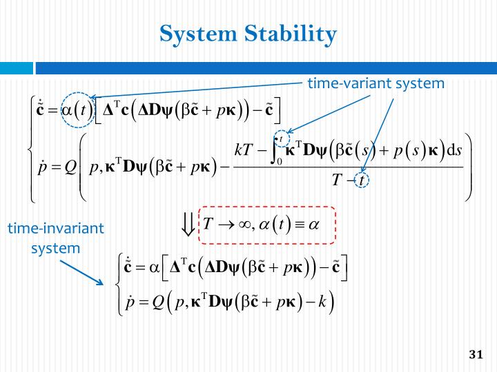 System Stability