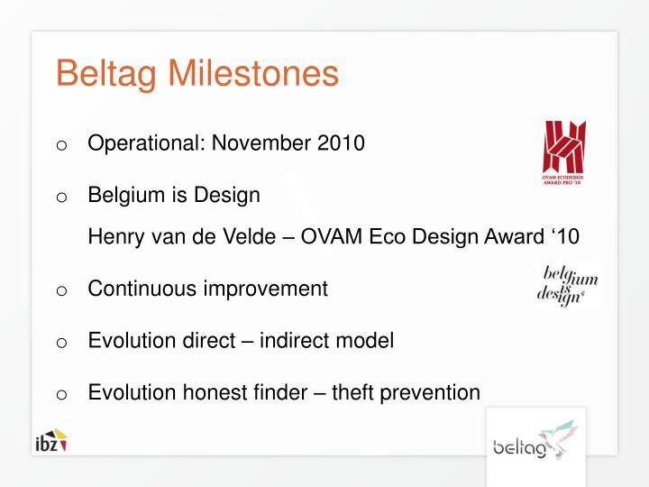Beltag Milestones