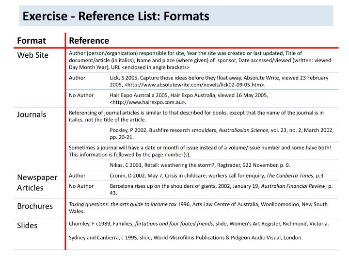 Exercise - Reference List: Formats
