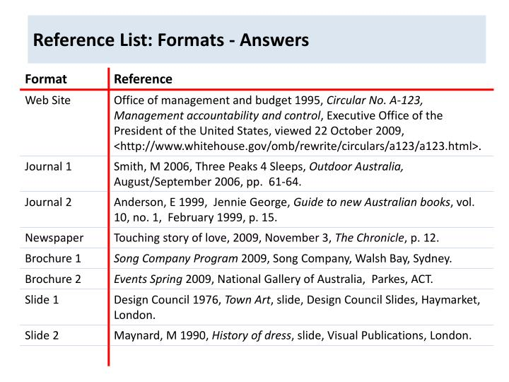 Reference List: Formats - Answers