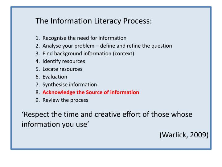 The Information Literacy Process: