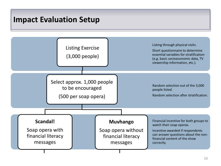 Impact Evaluation Setup