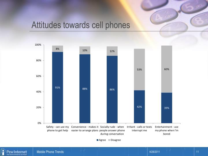 Attitudes towards cell phones