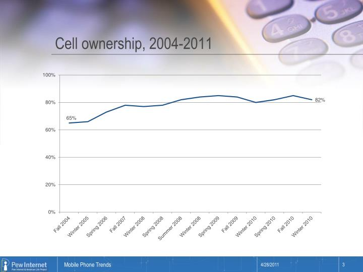 Cell ownership 2004 2011