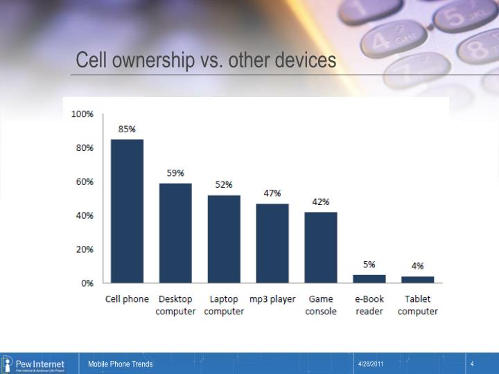 Cell ownership vs. other devices