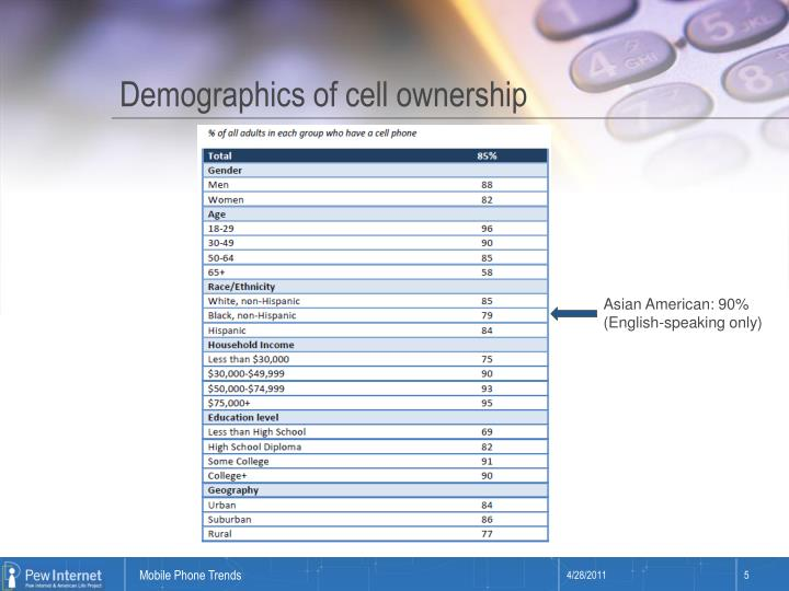 Demographics of cell ownership