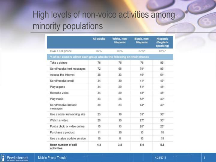 High levels of non-voice activities among minority populations