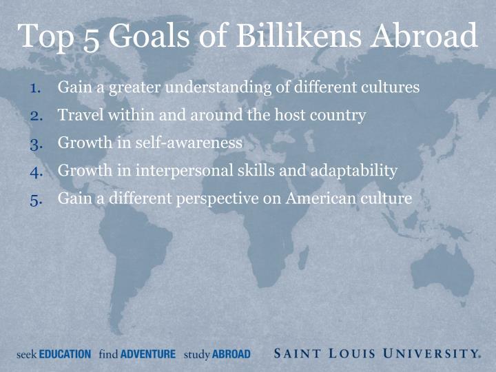 Top 5 Goals of Billikens Abroad