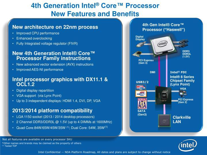 4th Generation Intel