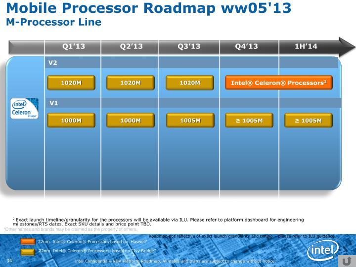 Mobile Processor Roadmap