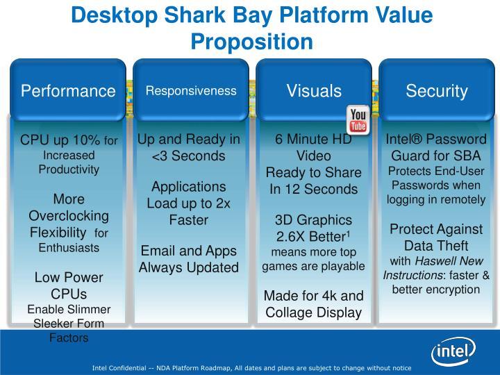 Desktop Shark Bay Platform Value Proposition