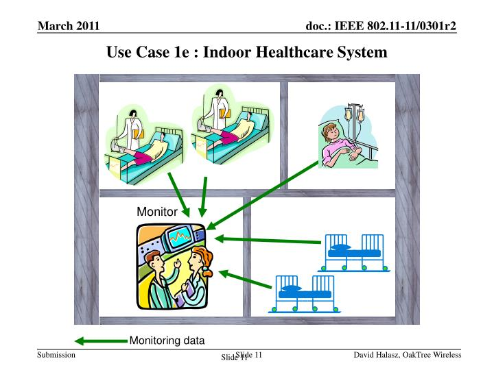 Use Case 1e : Indoor Healthcare System