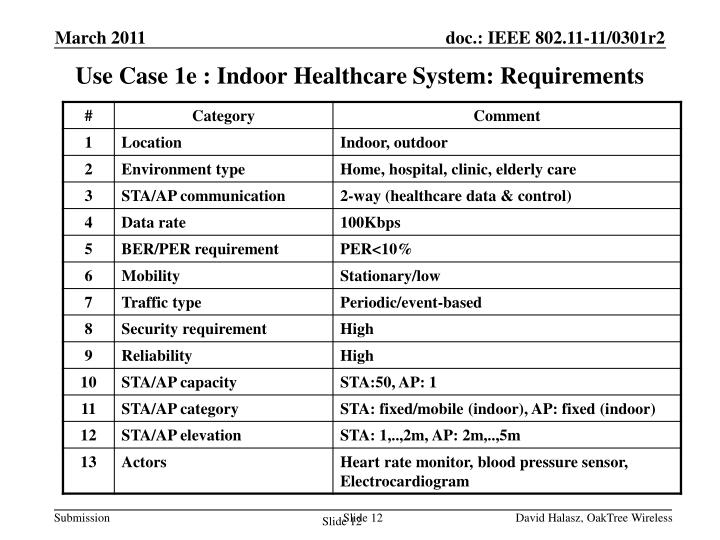Use Case 1e : Indoor Healthcare System: Requirements