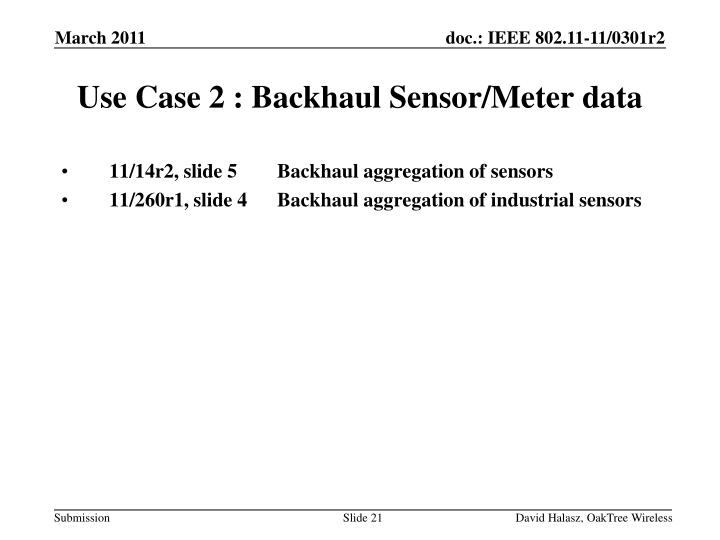 11/14r2, slide 5Backhaul aggregation of sensors