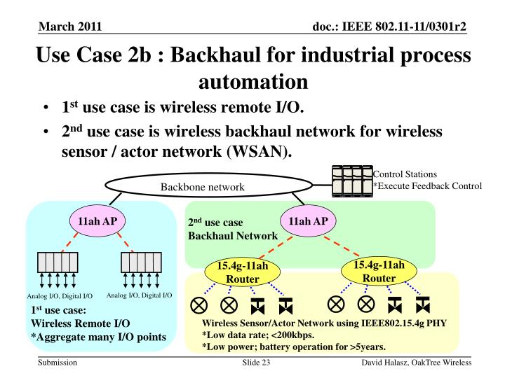 Use Case 2b : Backhaul for