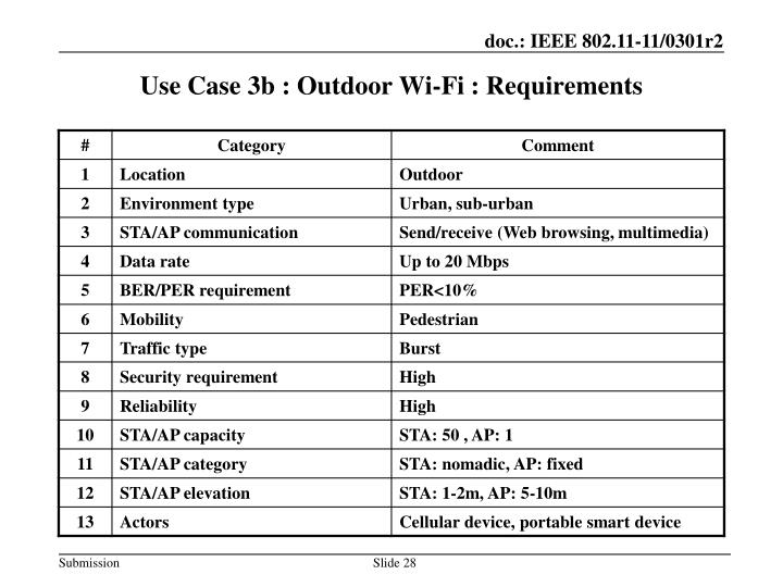 Use Case 3b : Outdoor Wi-Fi : Requirements