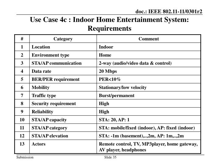Use Case 4c : Indoor Home Entertainment System: Requirements