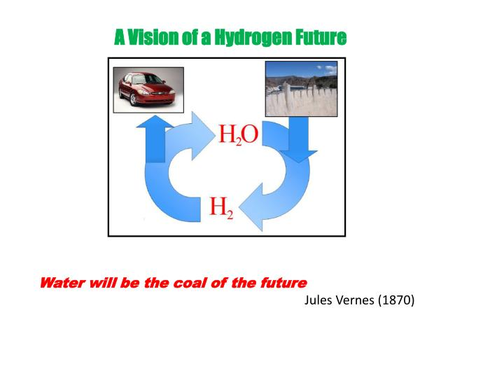 A Vision of a Hydrogen Future
