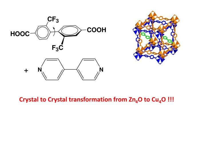 Crystal to Crystal transformation from Zn