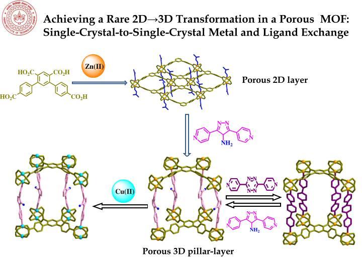 Porous 2D layer