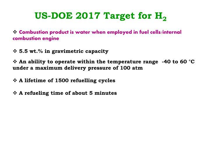 US-DOE 2017 Target for H