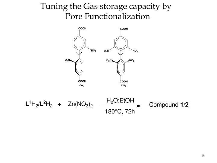 Tuning the Gas storage capacity by