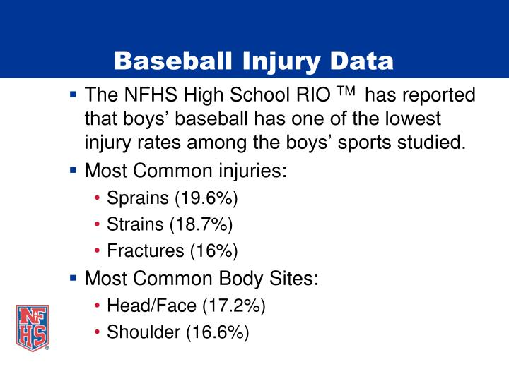 Baseball Injury Data
