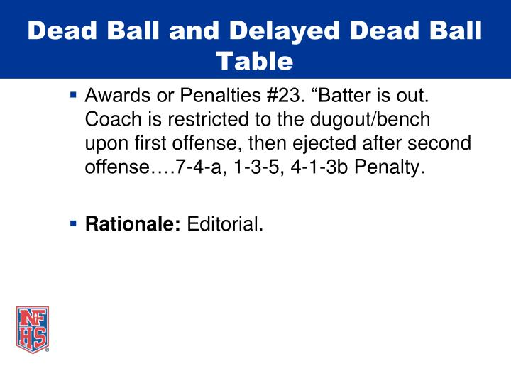 Dead Ball and Delayed Dead Ball Table
