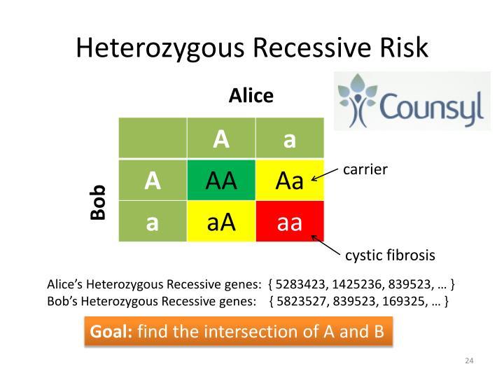 Heterozygous Recessive Risk