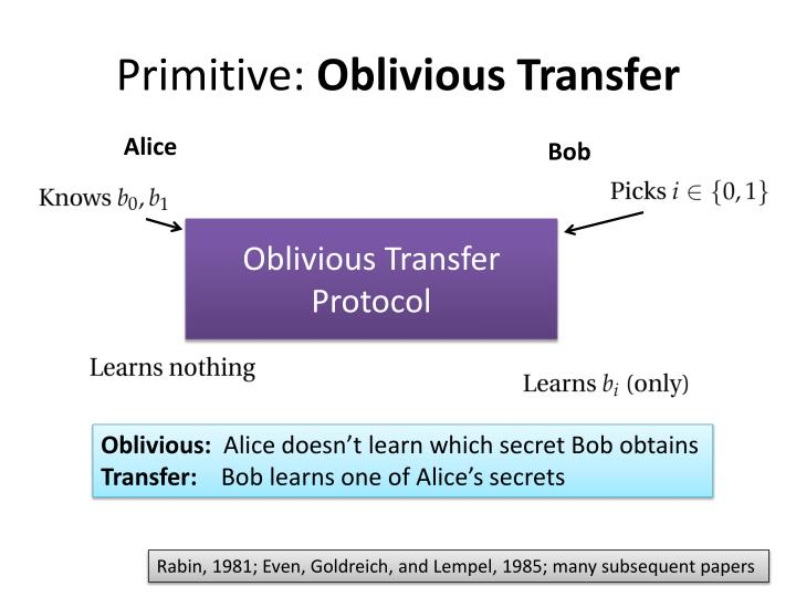 Primitive: