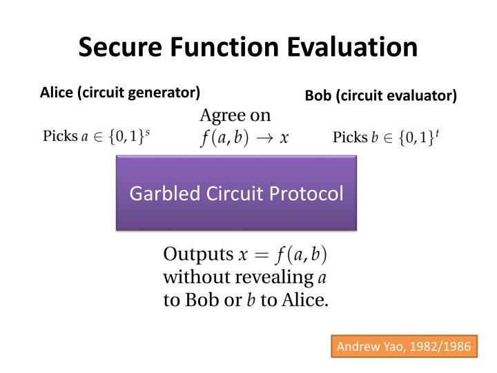 Secure Function Evaluation