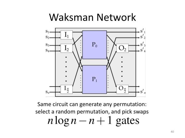Waksman Network