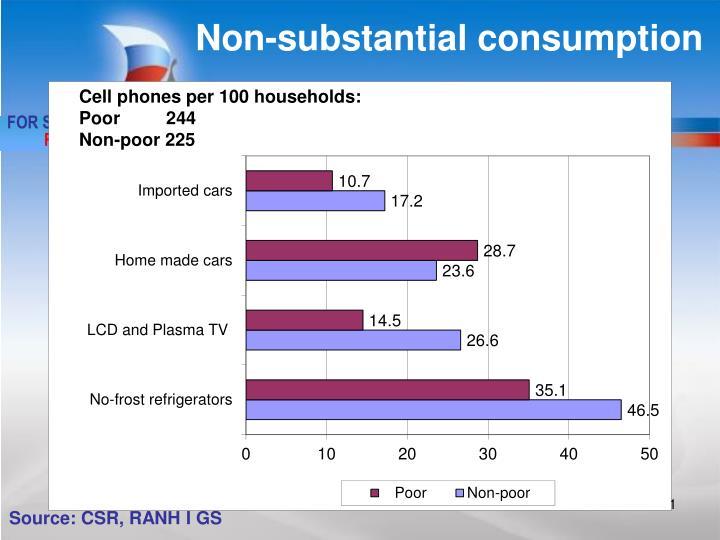 Non-substantial consumption