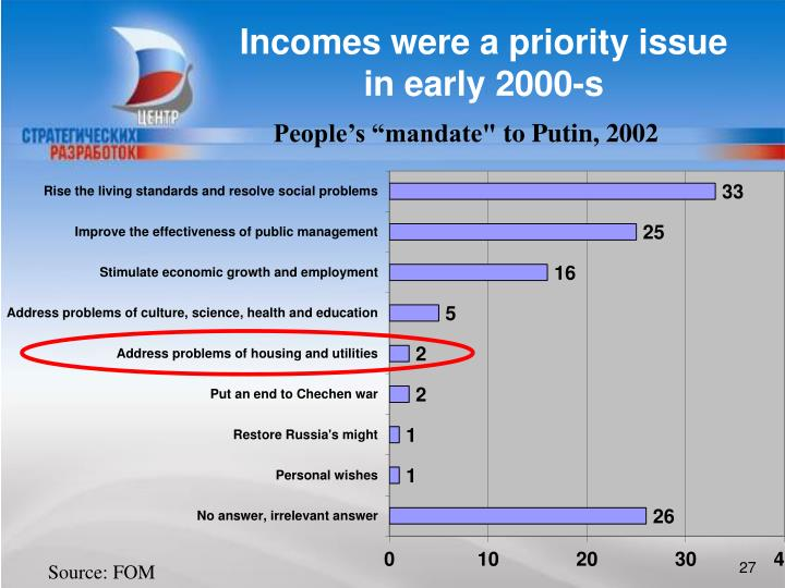 Incomes were a priority issue