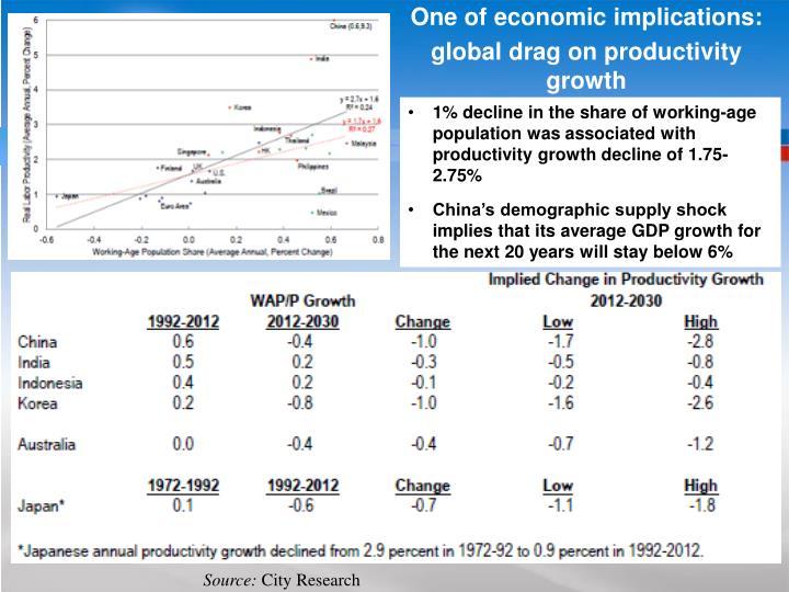 One of economic implications: