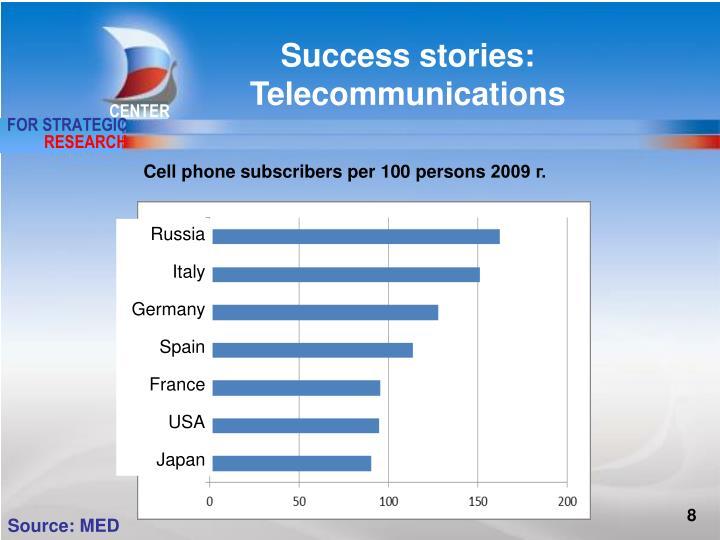 Success stories: