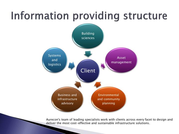 Information providing structure