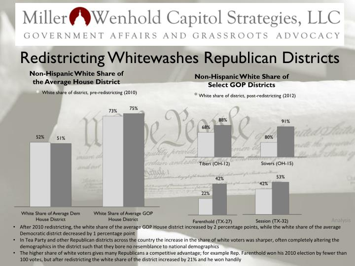 Redistricting Whitewashes Republican Districts