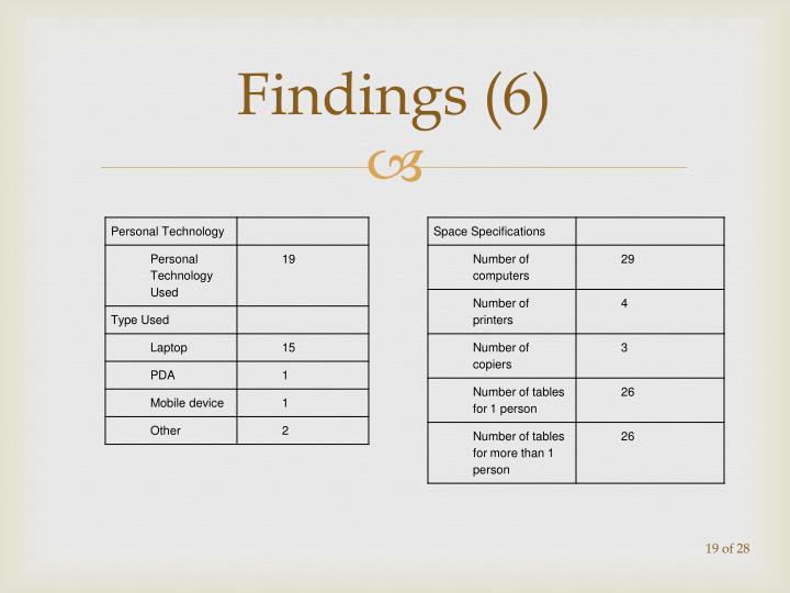 Findings (6)