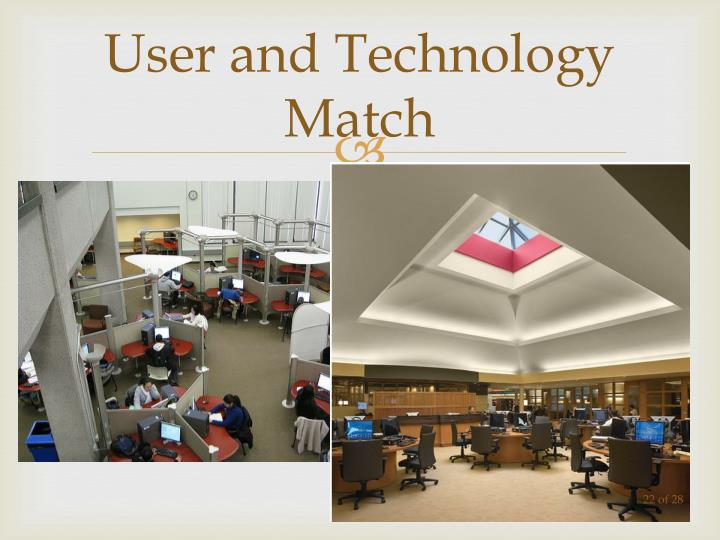 User and Technology Match